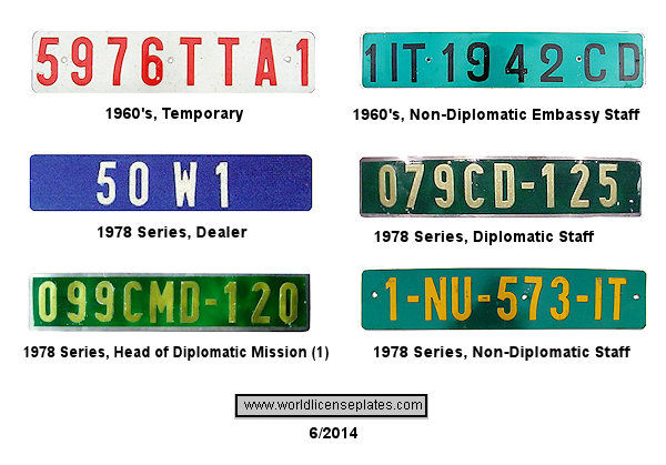 Senegal License Plates