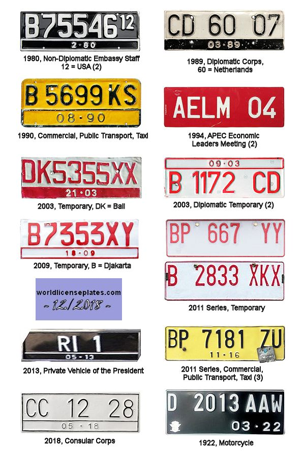 License Plates of Indonesia
