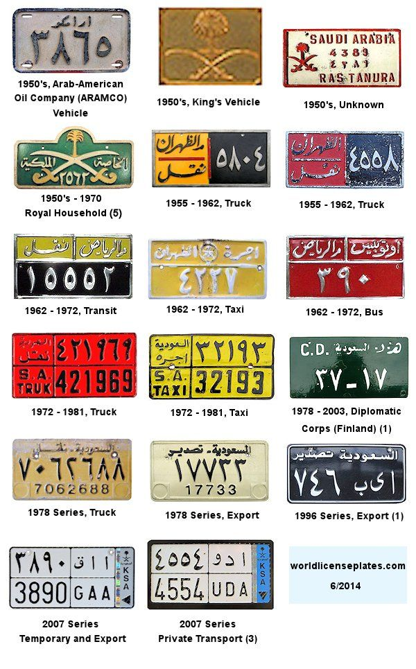 License Plates of Saudi Arabia