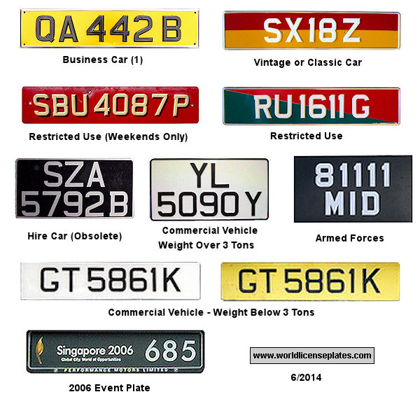 Singapore License Plate Price 171 Successful Binary Options