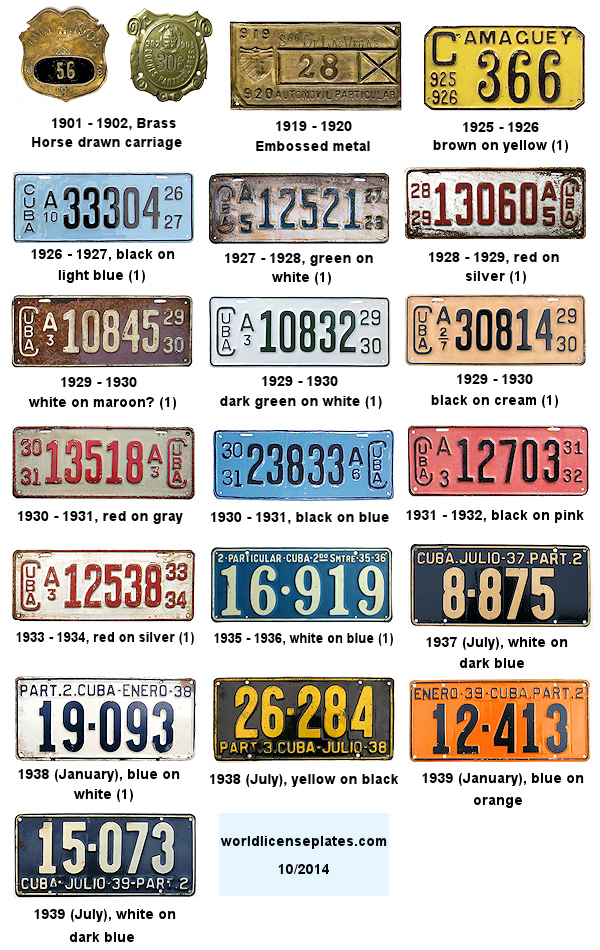 License Plates of Cuba