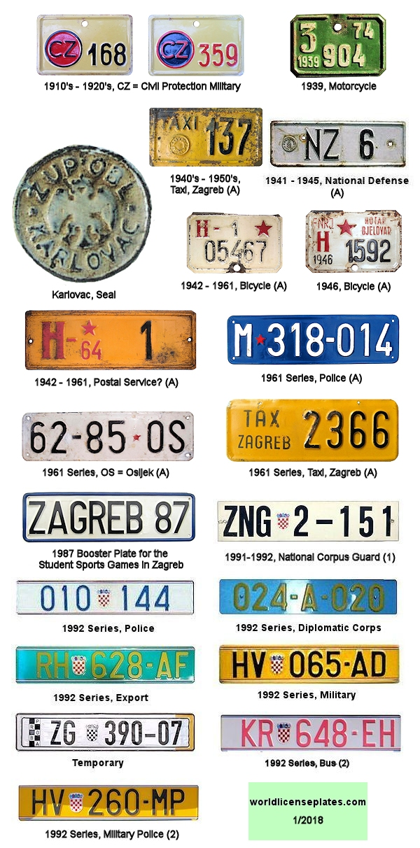 Croatia License Plates