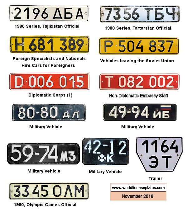 Miscellaneous USSR Plates