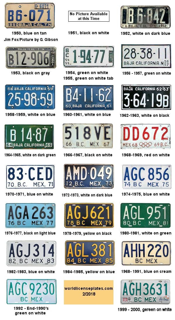 License Plates of Baja California