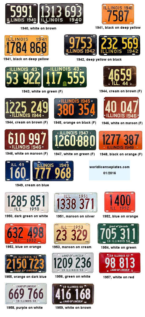 License Plates of Illinois