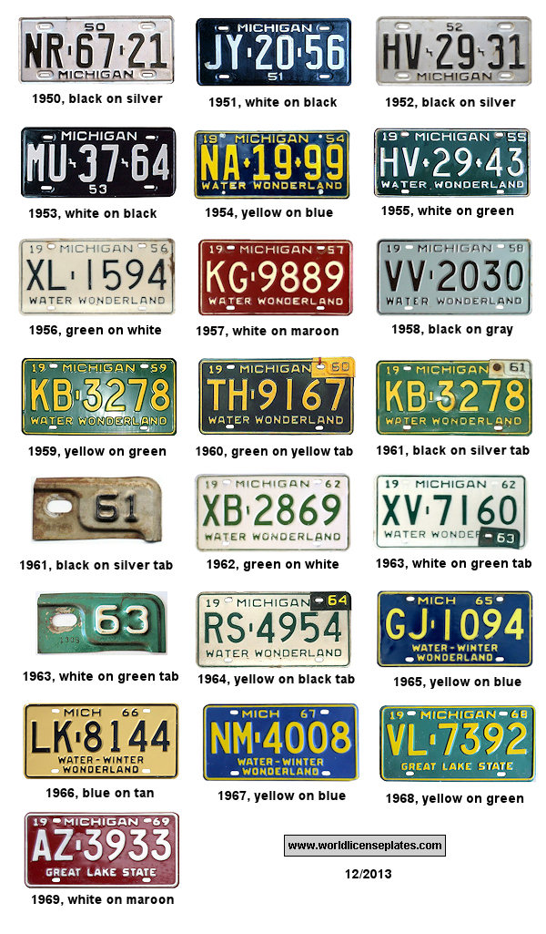 License Plates of Michigan