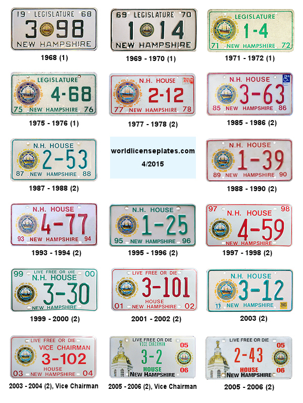 License Plates of New Hampshire