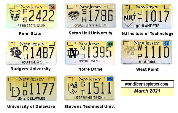 License Plates of New Jersey