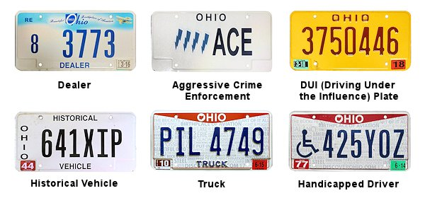 dwi drivers license plates state ohio