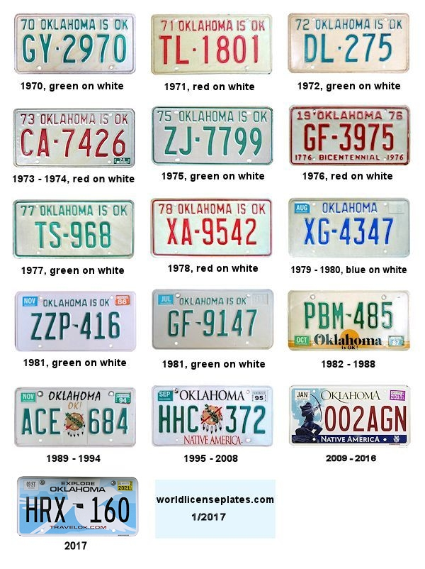 Oklahoma License Plates