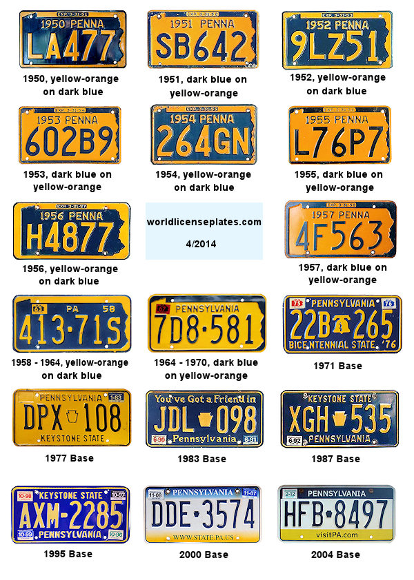 License Plates of Pennsylvania